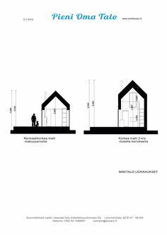 Pienen Oman Talon jalanjälki on pieni, rakennuksen ulkomitat ovat 3,5 x 10,8 m. Minitalo mahtuu tontille, jolle muunlainen talo ei sovi. Kysy meiltä neuvoja!