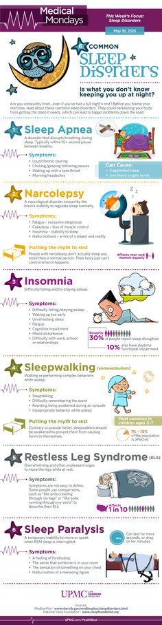 Infographic: 6 Common Sleep Disorders
