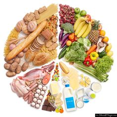 Even you are doing perfectly the way it should be for your skincare and fitness, it is still of no use if you don't maintain a healthy diet.