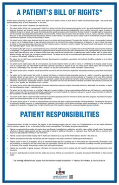 Patients Bill of Rights & Responsibilities-MainImage Regulatory Compliance, Rights And Responsibilities, Bond Paper, Labor Law, Poster Prints, Posters, Phlebotomy, Bill Of Rights, Pharmacology