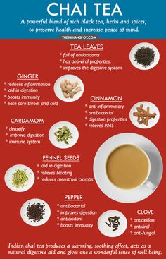 Reasons Why You Should be Drinking Masala Chai Tea