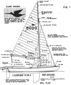 5046--How to Build a Snipe: Among the World's Largest Classes of One-Design Sailboats