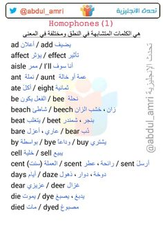 Arabic greeting phrases learn arabic importance of arabic english talk english study english words english class english grammar english prepositions english vocabulary vocabulary builder learn turkish m4hsunfo