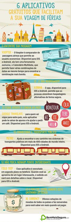 infográfico seguro viagem - Pesquisa Google Places To Travel, Travel Destinations, Places To Visit, Travel Around The World, Around The Worlds, Travelling Tips, Traveling, Travel Organization, We Are The World