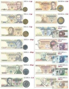 Polish Zloty than and now. Poland Culture, Poland Country, Polish Names, Polish Language, Historical Monuments, Montessori Materials, My Heritage, Retro, Old Pictures