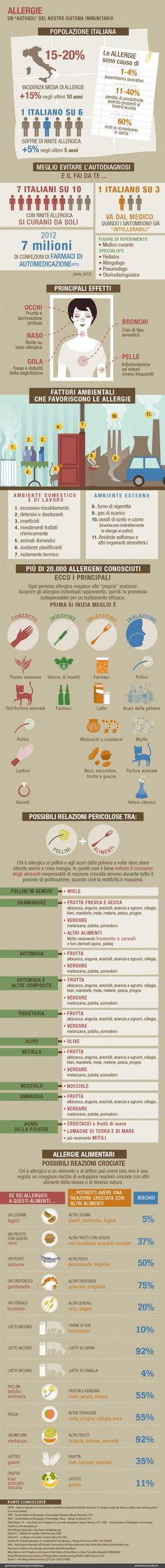 "Allergie: un ""autogol"" del nostro sistema immunitario - Esseredonnaonline"