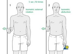 Rotator cuff rehab: Stage one exercise to gain muscle activation