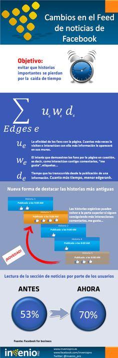 Cambios en el feed de noticias de FaceBook #infografia #infographic #socialmediaPUBLITAL