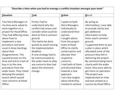 Use the STAR Method to answer behavioral interviewing questions ...