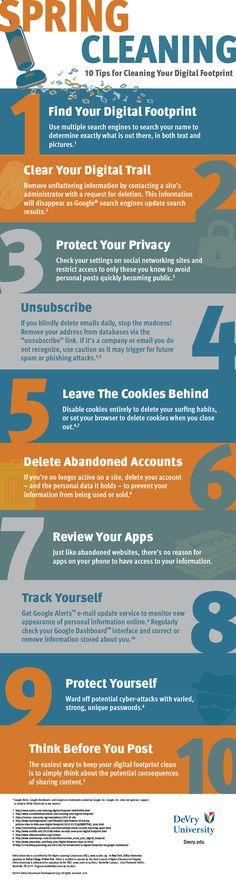 The Top 10 Tips for Cleaning Up Your Digital Footprint #Infographics #privacy #pod — Lightscap3s.com