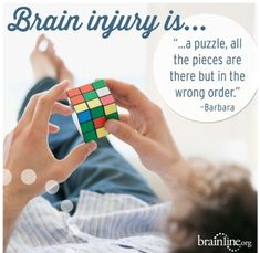 Brain Injury  ( and stroke and aphasia) Is...
