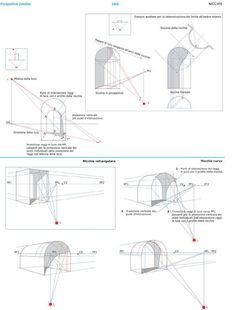 #ClippedOnIssuu da Prospettiva ZeroSei  - Perspective from 0 to 6 vanishing points