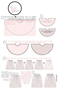 pinner writes VERY simple tulle skirt tutorial, would be cute for a slip under a too short skirt as well.