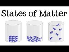 The Three States of Matter Song (NEW Video) | Silly School Songs - YouTube