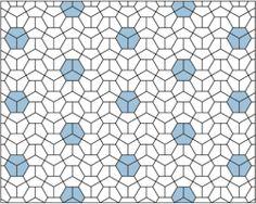 Image result for pentagonal symmetry grid