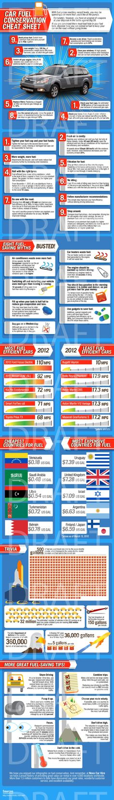 Great infographic on car fuel conservation. Great infographic on car fuel conservation. Car Facts, Car Care Tips, Car Fuel, Diy Car, Car Shop, Future Car, Car Detailing, Car Accessories, Infographic