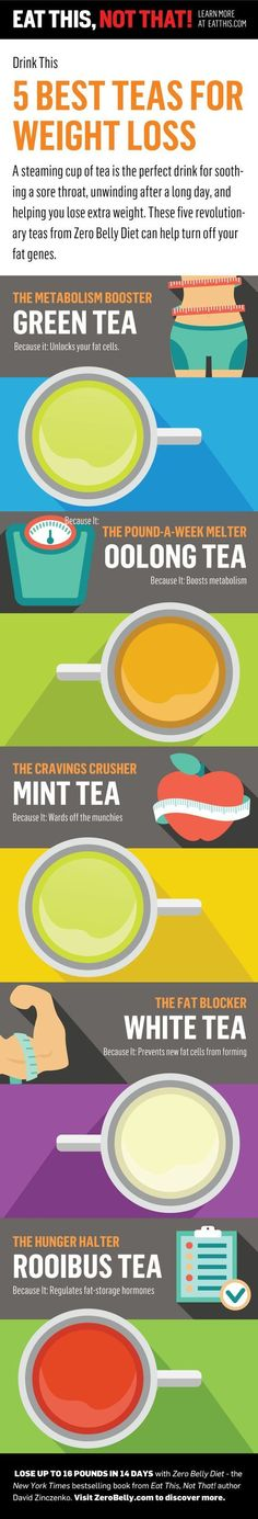 Crank up the heat and sip yourself slim if you're you're serious about banishing your belly fat. Get to know these 5 teas that melt fat! | Health Infographic | http://ZeroBelly.com