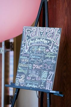 Chalk board sign birthday girl favorite board at Fairy 1st Birthday Party via Kara's Party Ideas | Kara'sPartyIdeas.com #fairyparty #chalkboardsign #chalkboardprint