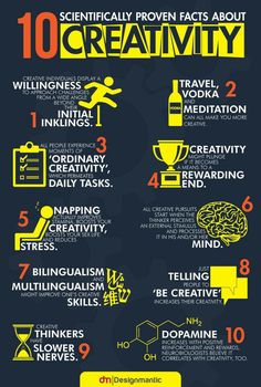 Infographic about 10 scientifically proven facts about creative thinking Creative Thinking, Design Thinking, Creative Writing, Writing Tips, Creative Ideas, Writing Process, Writing Styles, Creative Design, Creative Labs