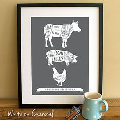 Butcher Print Of Meat Cuts