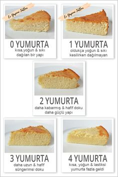 Eggs-Actly perfect baking - how many eggs exactly does it take to make a great cake? in a traditional two-layer american butter cake, four eggs seem Baking Tips, Baking Recipes, Baking Secrets, Baking Hacks, Baking Basics, Baking Desserts, Cake Baking, Baking Cupcakes, Bread Baking