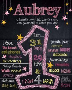 Twinkle Twinkle Little Star Birthday Chalkboard Birthday