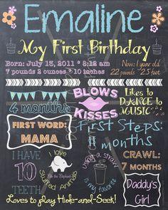Chalkboard Subway Art baby printable CUSTOM first birthday sign