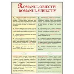 Romanul obiectiv. Romanul subiectiv Postmodernism, Roman, Language, English, Learning, School, Languages, Studying, Schools