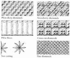 Glass Definitions Diamond crystal facet