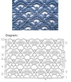 Crochet Lace stitch Nr 2006 ~~ MyPicot | Free crochet patterns ༺✿ƬⱤღ https://www.pinterest.com/teretegui/✿༻
