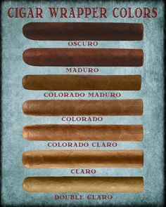 Cigar Art, Discounted Set of 3 -Shape Size Color - Cigar Poster Man Cave Decor Cigar Print Fathers Day Good Cigars, Cigars And Whiskey, Car Part Furniture, Automotive Furniture, Automotive Decor, Furniture Design, Modern Furniture, Cigar Shops, Cigar Art