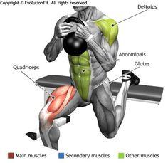 Bulgarian Goblet Split Squats with kettlebell Fitness Workouts, Fitness Gym, Muscle Fitness, Fitness Tips, Fitness Motivation, Health Fitness, Bodybuilder, Kettlebell Training, Kettlebell Cardio