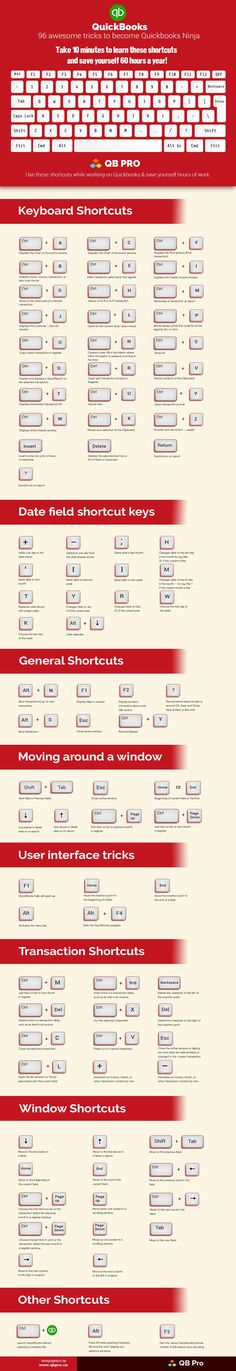 Quickbooks tricks: 96 awesome shortcuts to make your accounting life a bit easier.