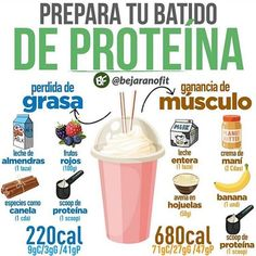 Best Screen PROTEIN SHAKE Suggestions Whether steamy breakfast Consume or fruity refreshment in between – Smoothies just always go. Healthy Menu, Healthy Drinks, Healthy Tips, Healthy Snacks, Healthy Eating, Healthy Recipes, Gym Food, Protein Shakes, Smoothie Recipes