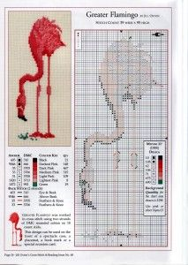 flamingo x stitch cross pattern I wish I could still do cross stitch. I'd make this!