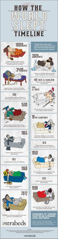 Entertaining Timeline: How the World Sleep [Before & Now] #infographic