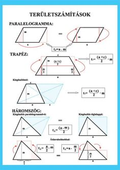 Terület Math Help, Math Classroom, Algebra, Kids Education, Elementary Schools, Diy And Crafts, Homeschool, Study, Teacher