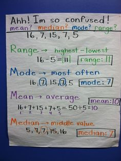 Range Median Mode: 24 Quick, Free Activities and Resources Range Mode Mean Median Anchor Chart - Range Median Mode: 24 Quick, Free Activities and Resources - Teach Junkie Math Charts, Math Anchor Charts, Life Hacks For School, School Study Tips, Math Resources, Math Activities, Fifth Grade Math, Sixth Grade, Math Help