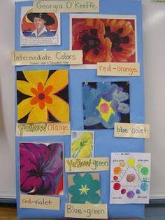 Zilker Elementary Art Class: 2nd Grade Georgia O'Keeffe Flower Paintings