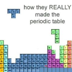 How Periodic Table was formed ;)  #ChemistryHumor :)