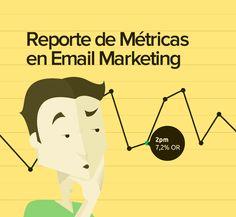En nuestra sección Recursos encontrarás un sinfín de eBooks, infografías, herramientas, videos y más en español. ¡Capacítate gratis con nuestros materiales de Marketing!
