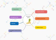 Mind Mapping Software for Business | iMindQ