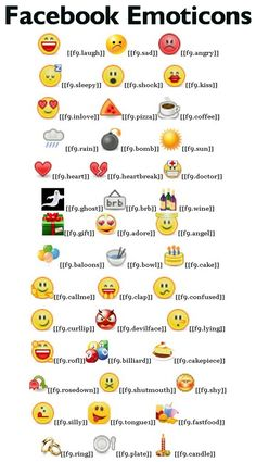 Facebook Emoticons List 2013 | Facebook Emoticons Code Sheet