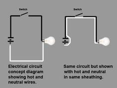 2007 ezgo gas wiring diagram medical gas wiring diagram