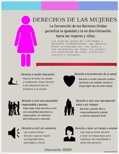derechos de las mujeres Powerful Quotes, Powerful Women, Disney Mickey Mouse, Girly, Women Rights, Words, Ps, History, Frases