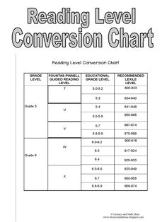 Are you looking for a cheat sheet that tells what the grade level equivalents are to Lexile levels? Access this free sheet. It is great for planning lessons and for progress monitoring.