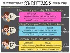 Conditionals - if