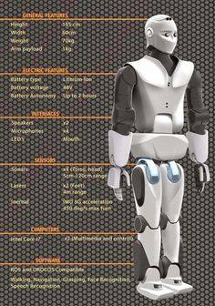 ATLAS Continues the Evolution of Humanoid Robots (with videos) | DARPA
