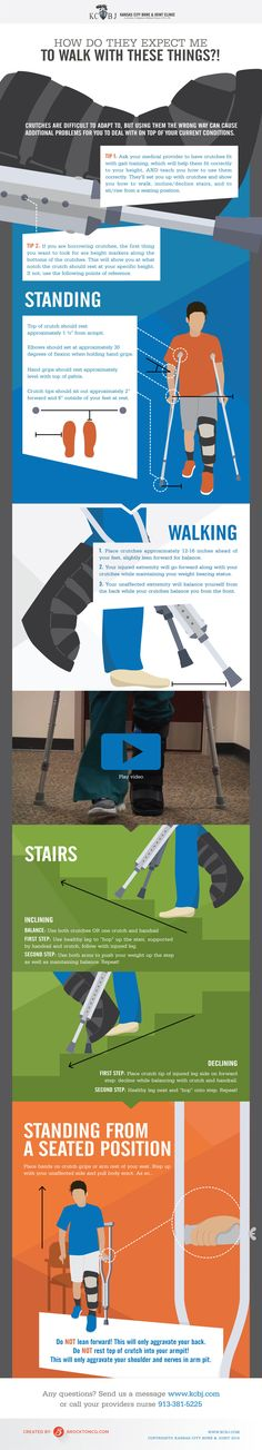 If you are injured or recovering from a surgical procedure you may have to use crutches to keep weight off of your lower limbs. Here are some important tips and tricks you may need to know!
