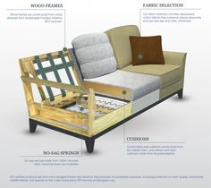 http://freshome.com/2011/07/06/how-to-buy-green-furniture-for-your-kids-rooms/